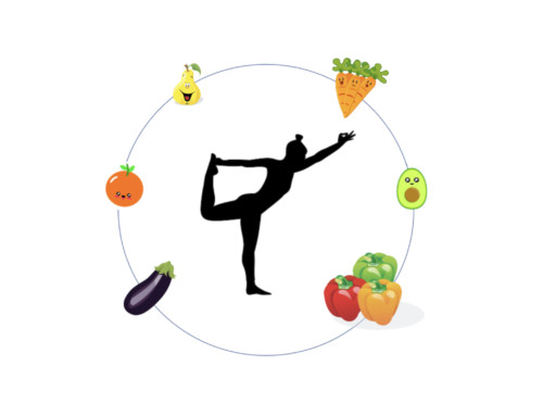 Yoga meets Ernährung